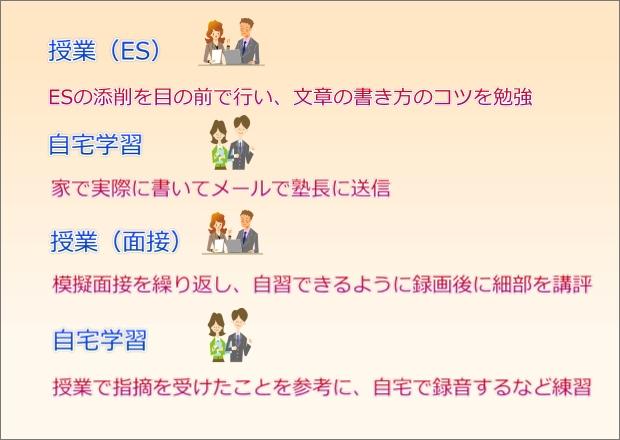 授業スタイル.jpg
